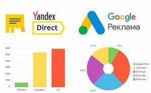 Графики трафика из контекстной рекламы поисковых систем Яндекс и Гугл.